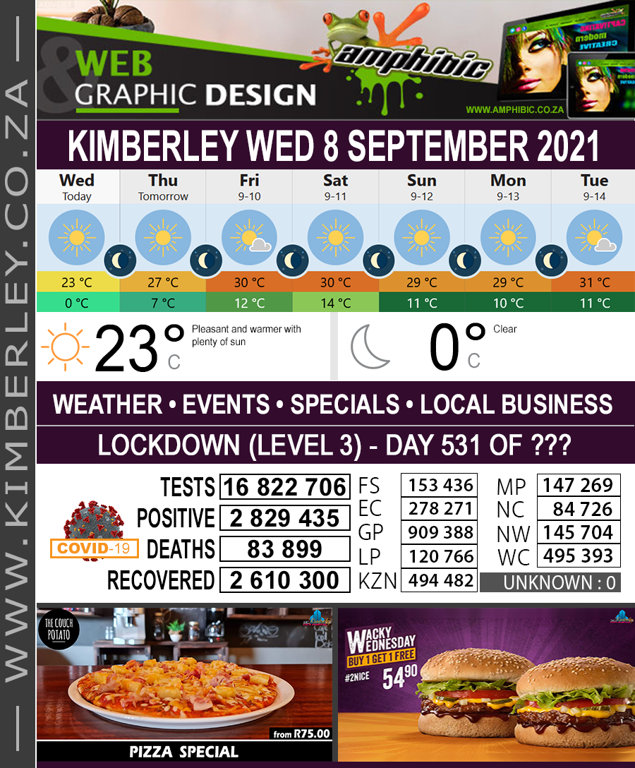 Today in Kimberley South Africa - Weather News Events 2021/09/08