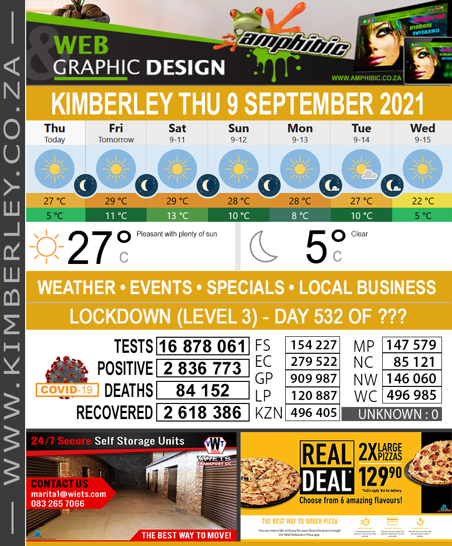 Today in Kimberley South Africa - Weather News Events 2021/09/09