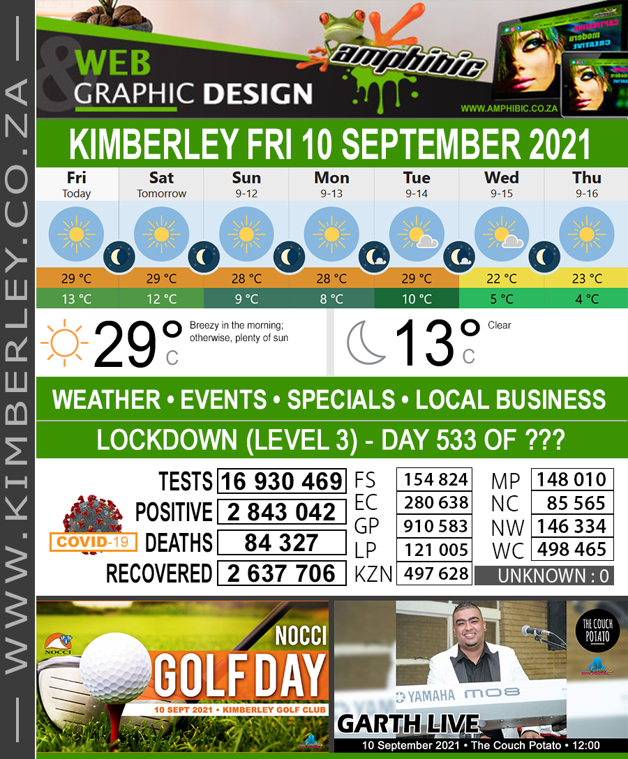 Today in Kimberley South Africa - Weather News Events 2021/09/10
