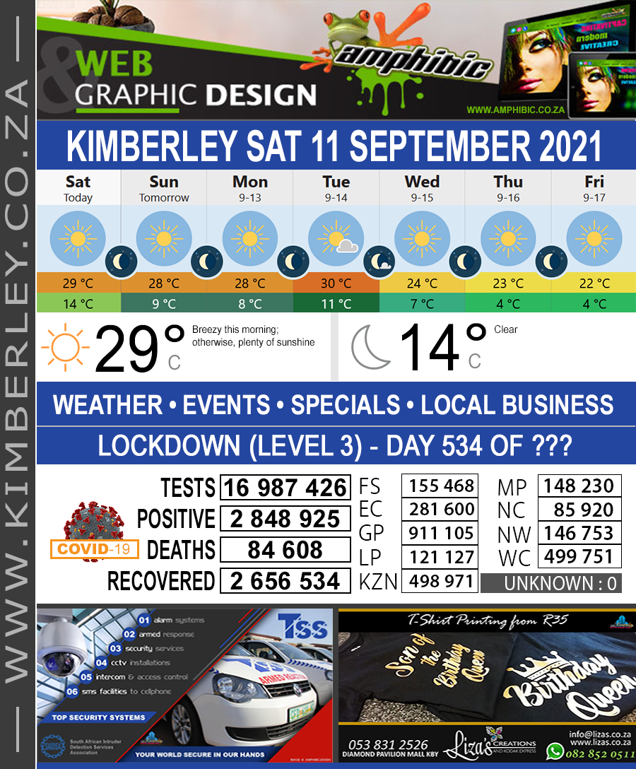 Today in Kimberley South Africa - Weather News Events 2021/09/11