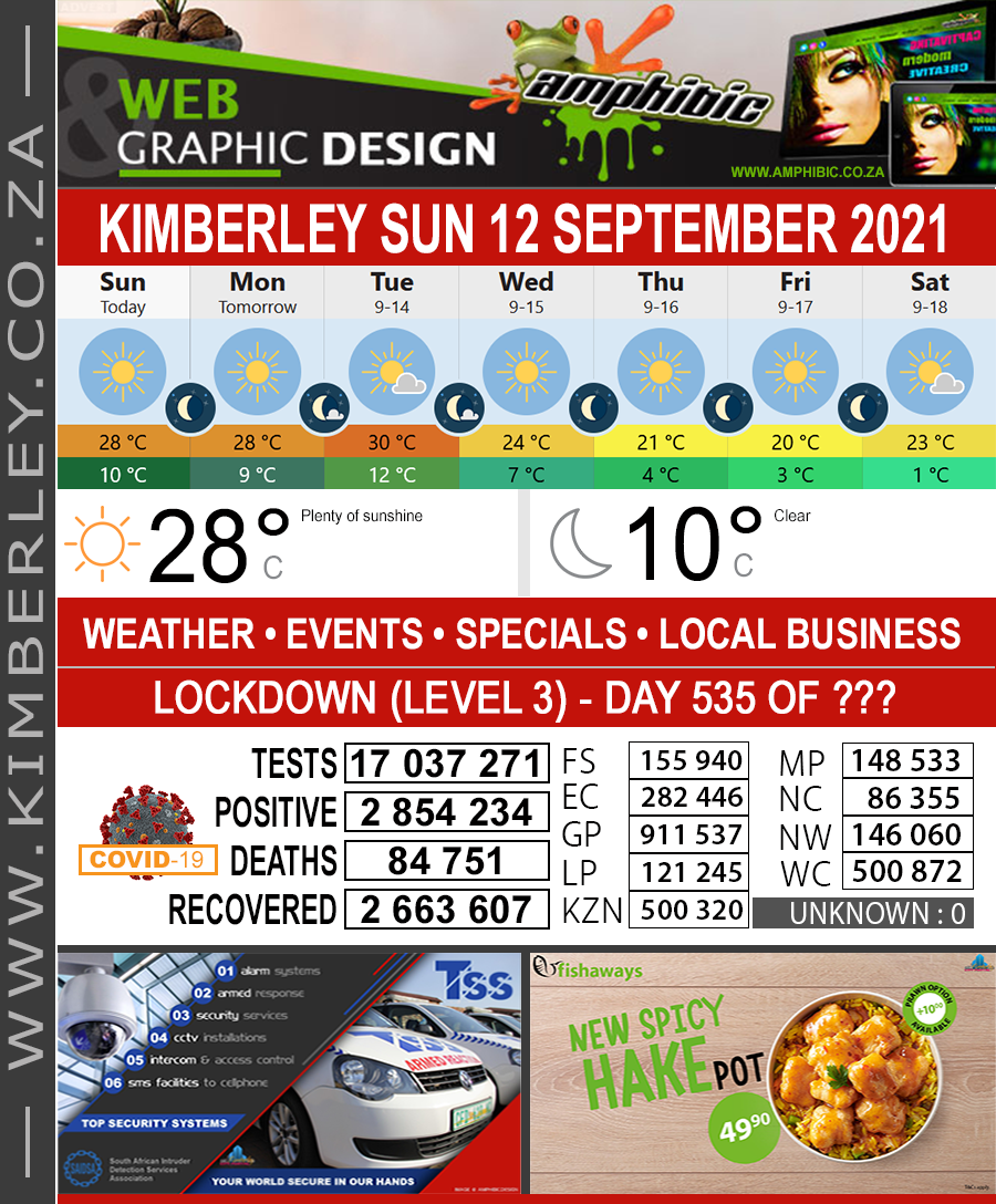 Today in Kimberley South Africa - Weather News Events 2021/09/12