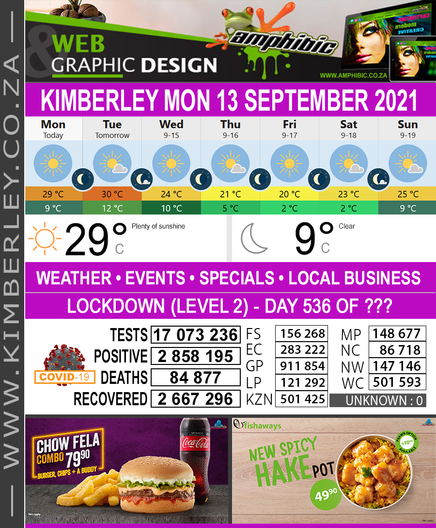 Today in Kimberley South Africa - Weather News Events 2021/09/13