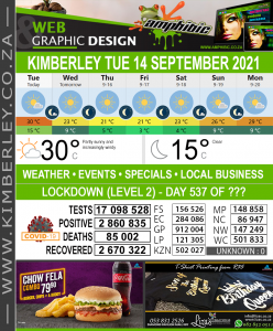 Today in Kimberley South Africa - Weather News Events 2021/09/14