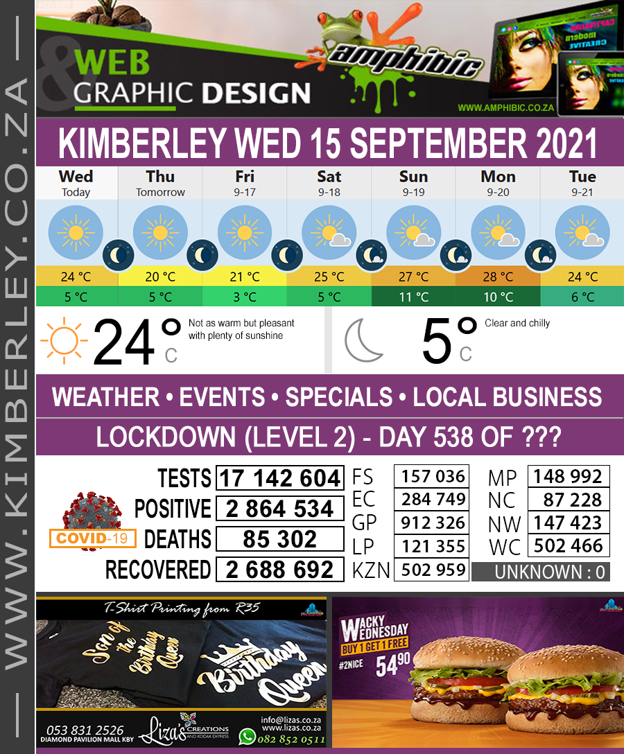 Today in Kimberley South Africa - Weather News Events 2021/09/15