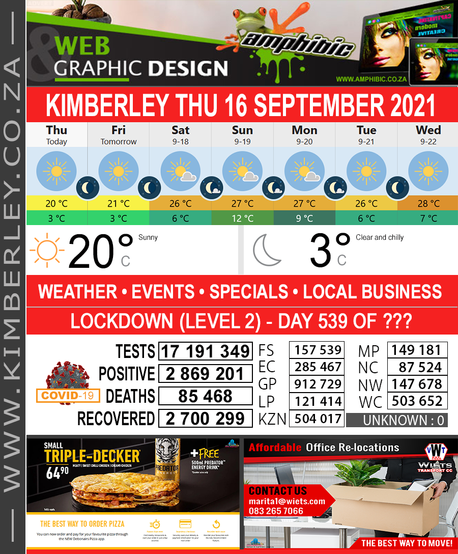 Today in Kimberley South Africa - Weather News Events 2021/09/16