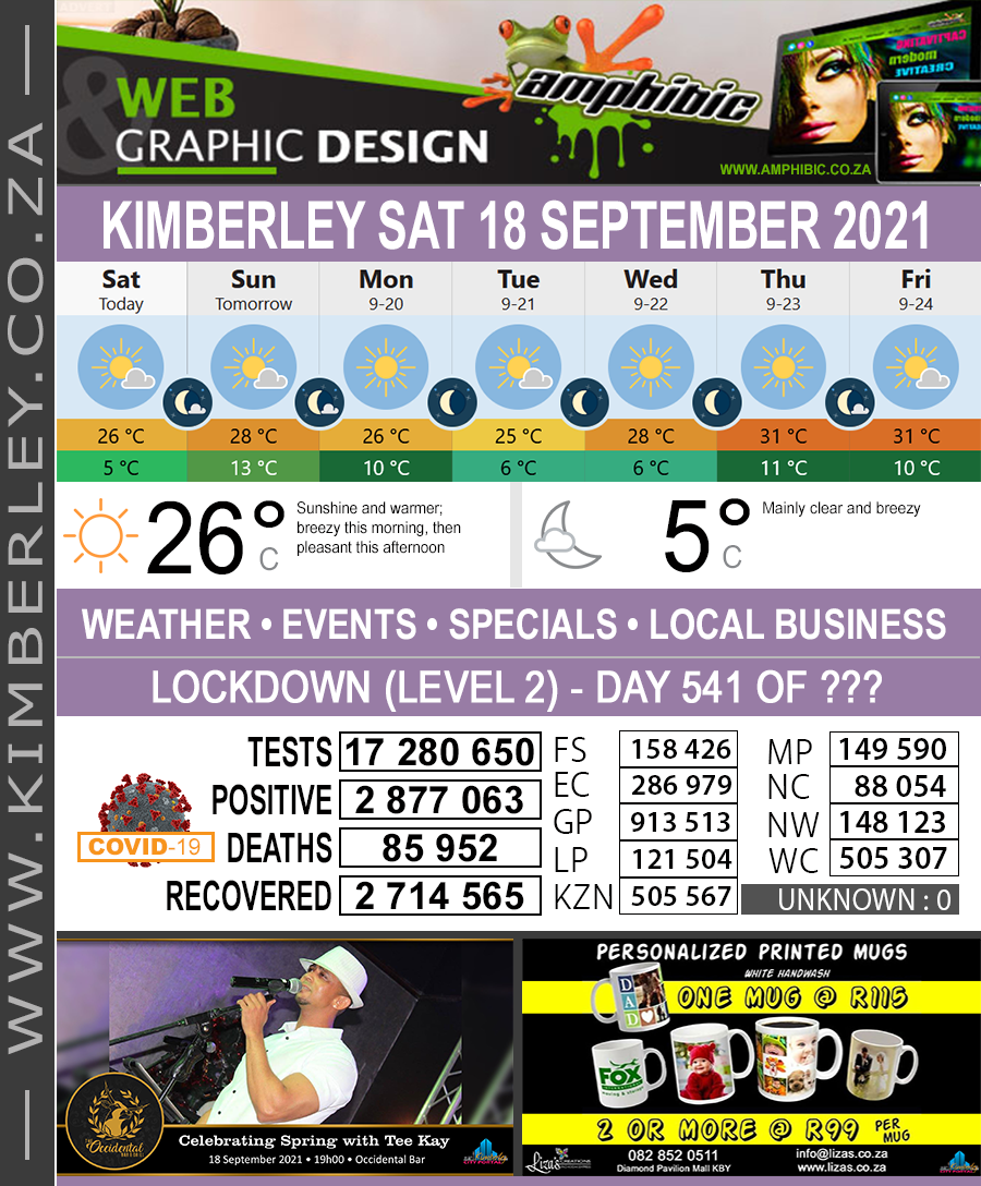 Today in Kimberley South Africa - Weather News Events 2021/09/18
