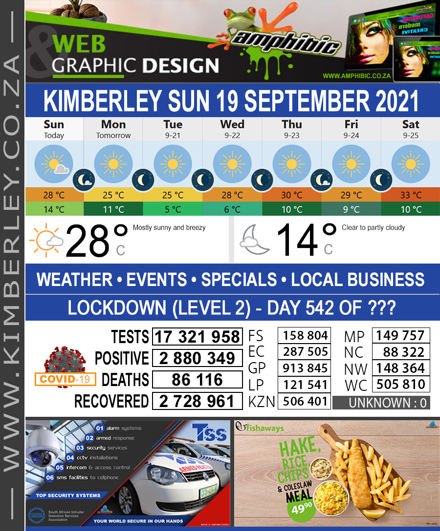 Today in Kimberley South Africa - Weather News Events 2021/09/19