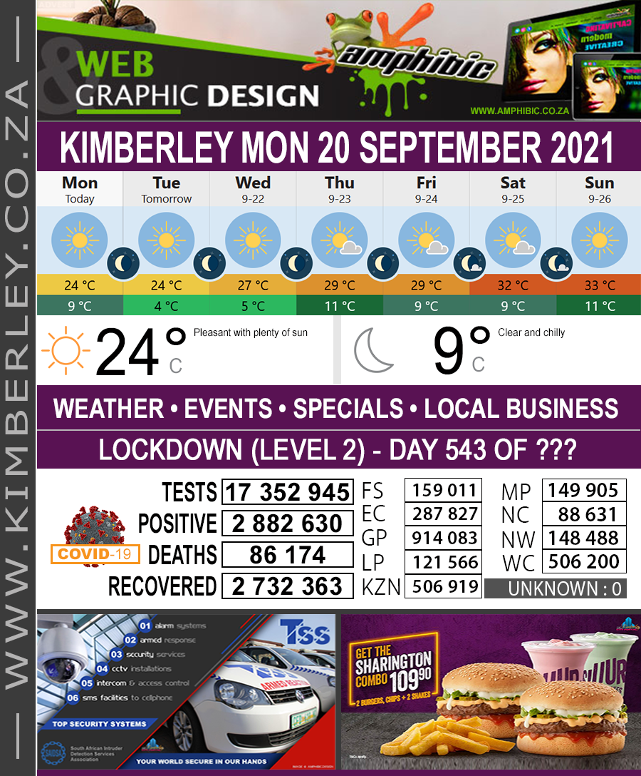 Today in Kimberley South Africa - Weather News Events 2021/09/20