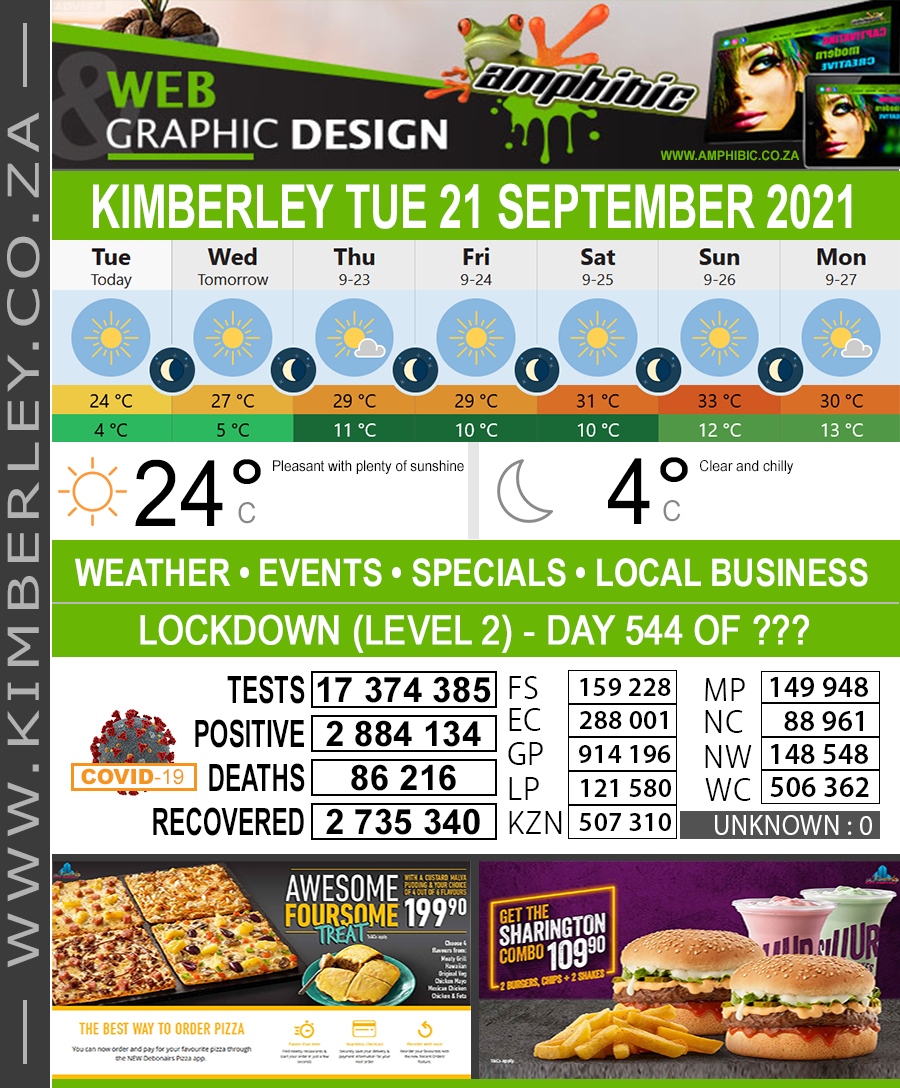 Today in Kimberley South Africa - Weather News Events 2021/09/21