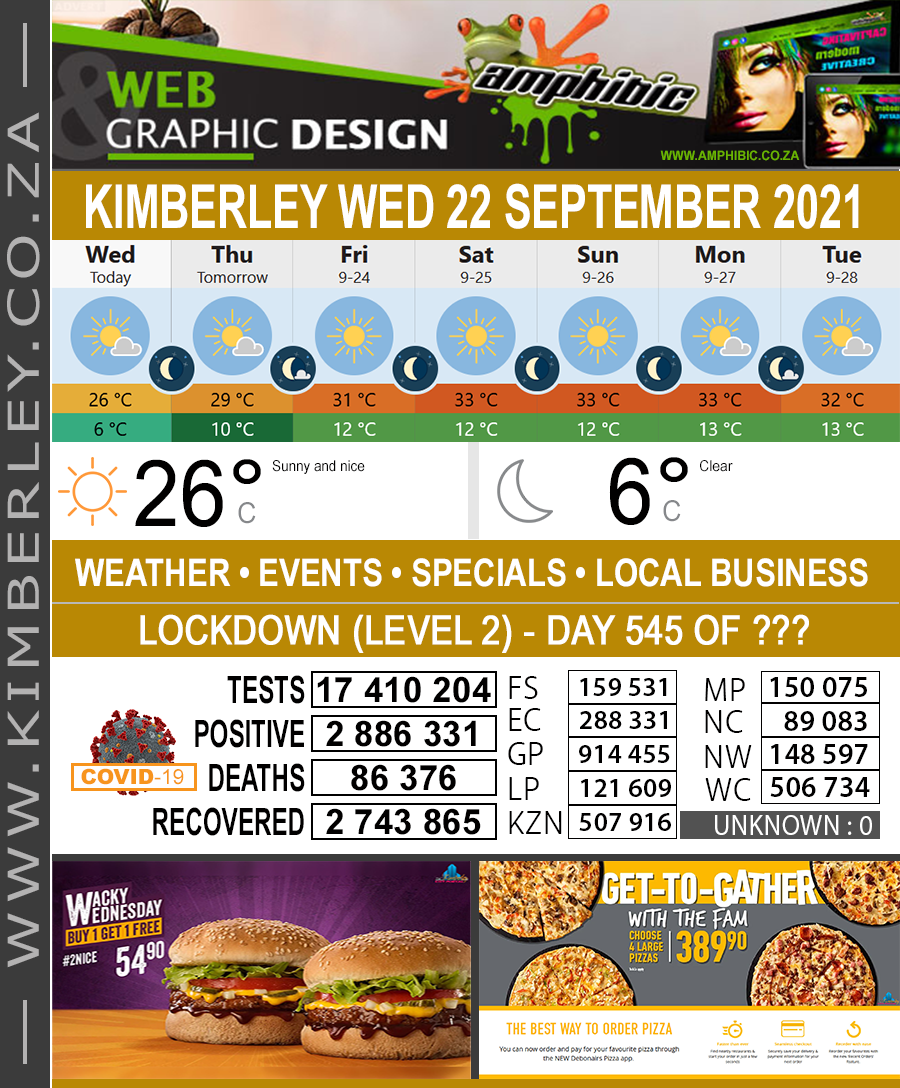 Today in Kimberley South Africa - Weather News Events 2021/09/22