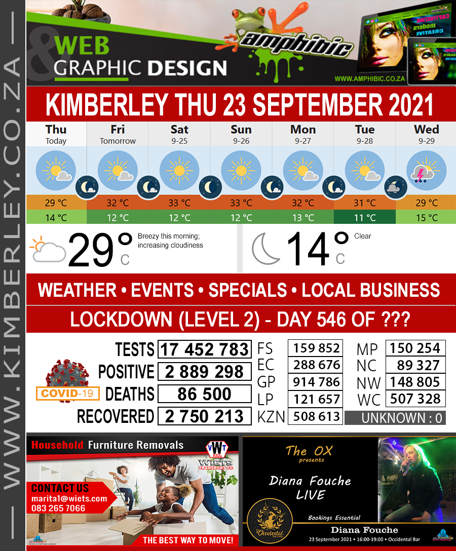Today in Kimberley South Africa - Weather News Events 2021/09/23