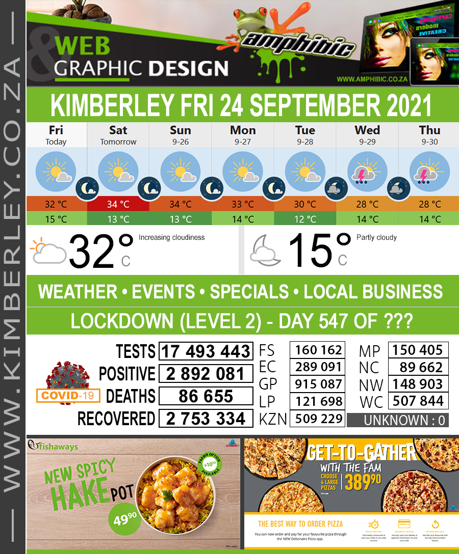 Today in Kimberley South Africa - Weather News Events 2021/09/24
