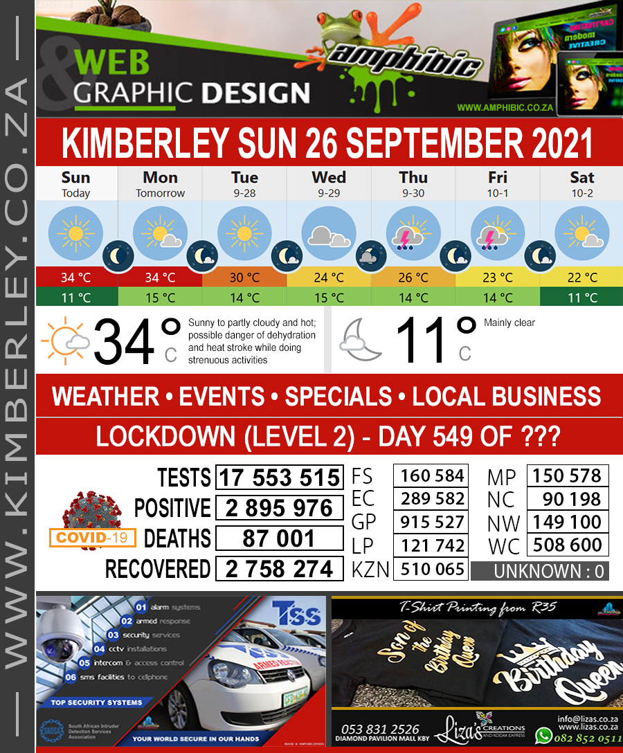 Today in Kimberley South Africa - Weather News Events 2021/09/26