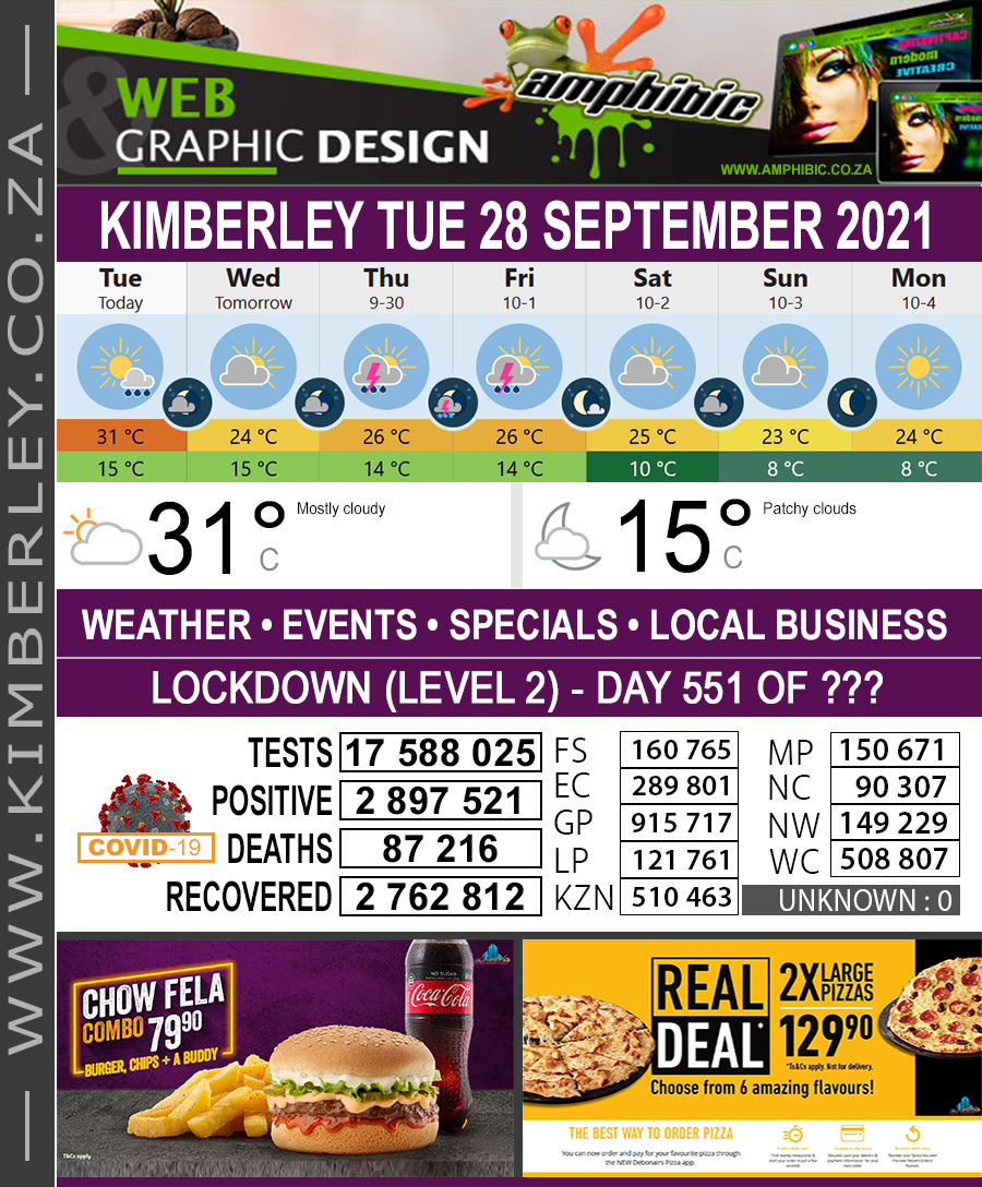 Today in Kimberley South Africa - Weather News Events 2021/09/28
