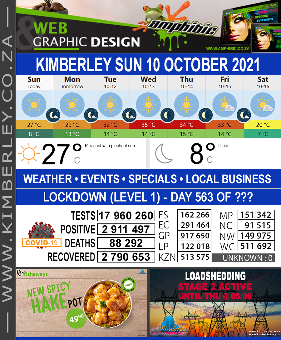 Today in Kimberley South Africa - Weather News Events 2021/10/10