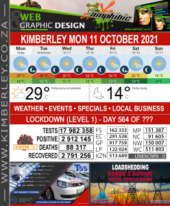 Today in Kimberley South Africa - Weather News Events 2021/10/11