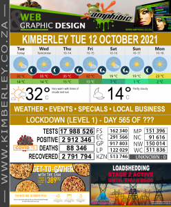 Today in Kimberley South Africa - Weather News Events 2021/10/12