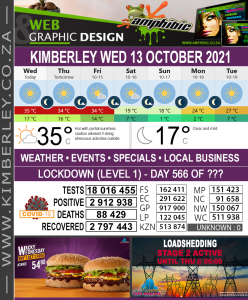 Today in Kimberley South Africa - Weather News Events 2021/10/13