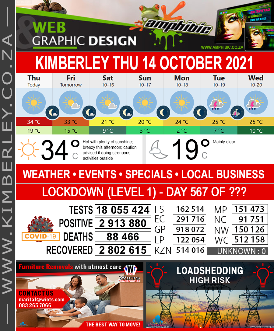 Today in Kimberley South Africa - Weather News Events 2021/10/14
